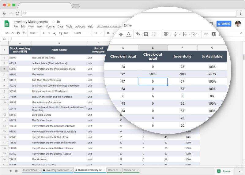 Inventory Management Template Sheetgo