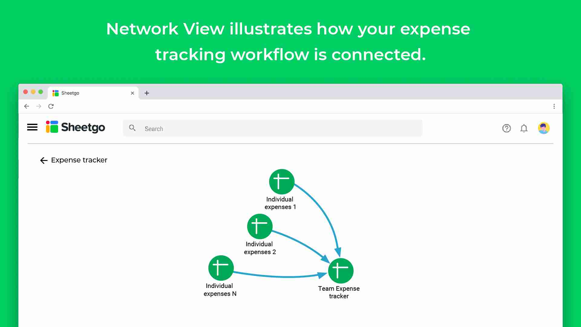 expense tracker template workflow