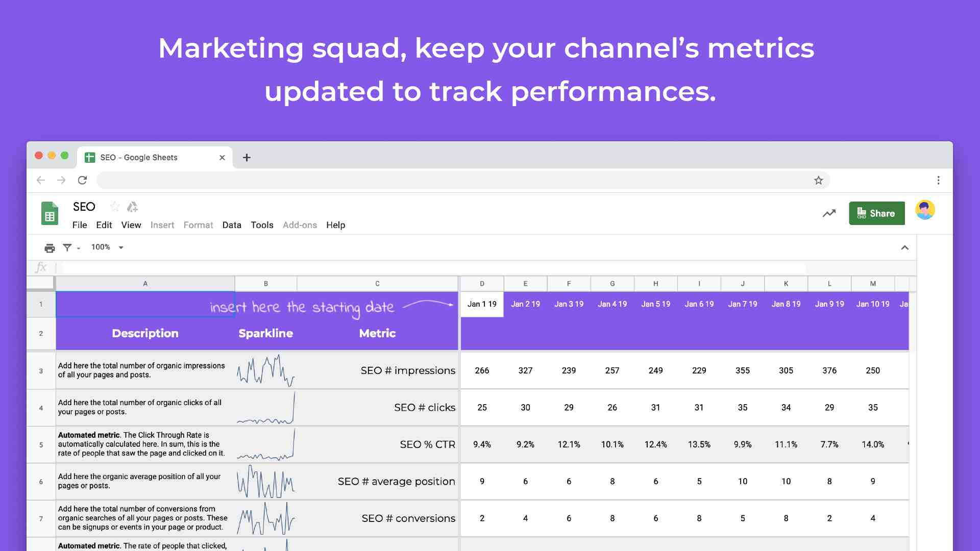 Marketing KPIs template google sheets