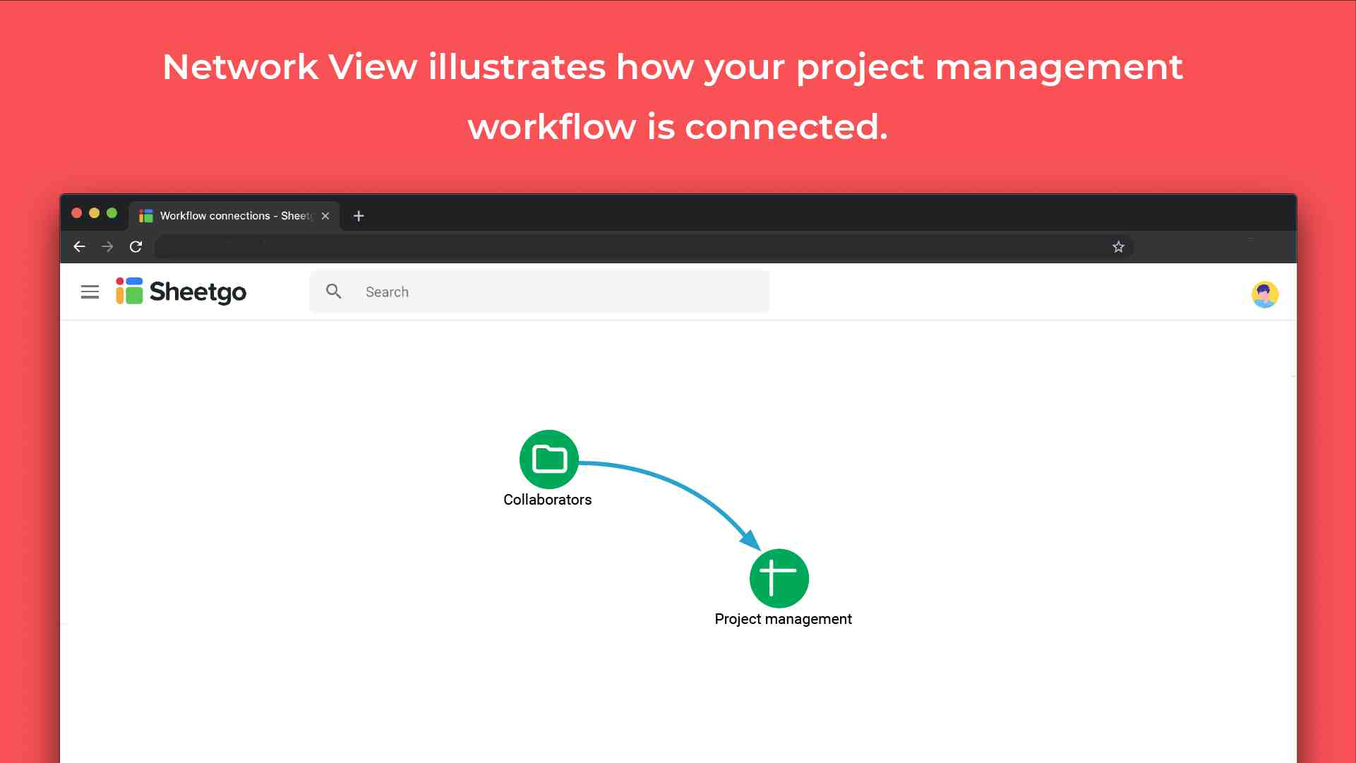 project management template connections