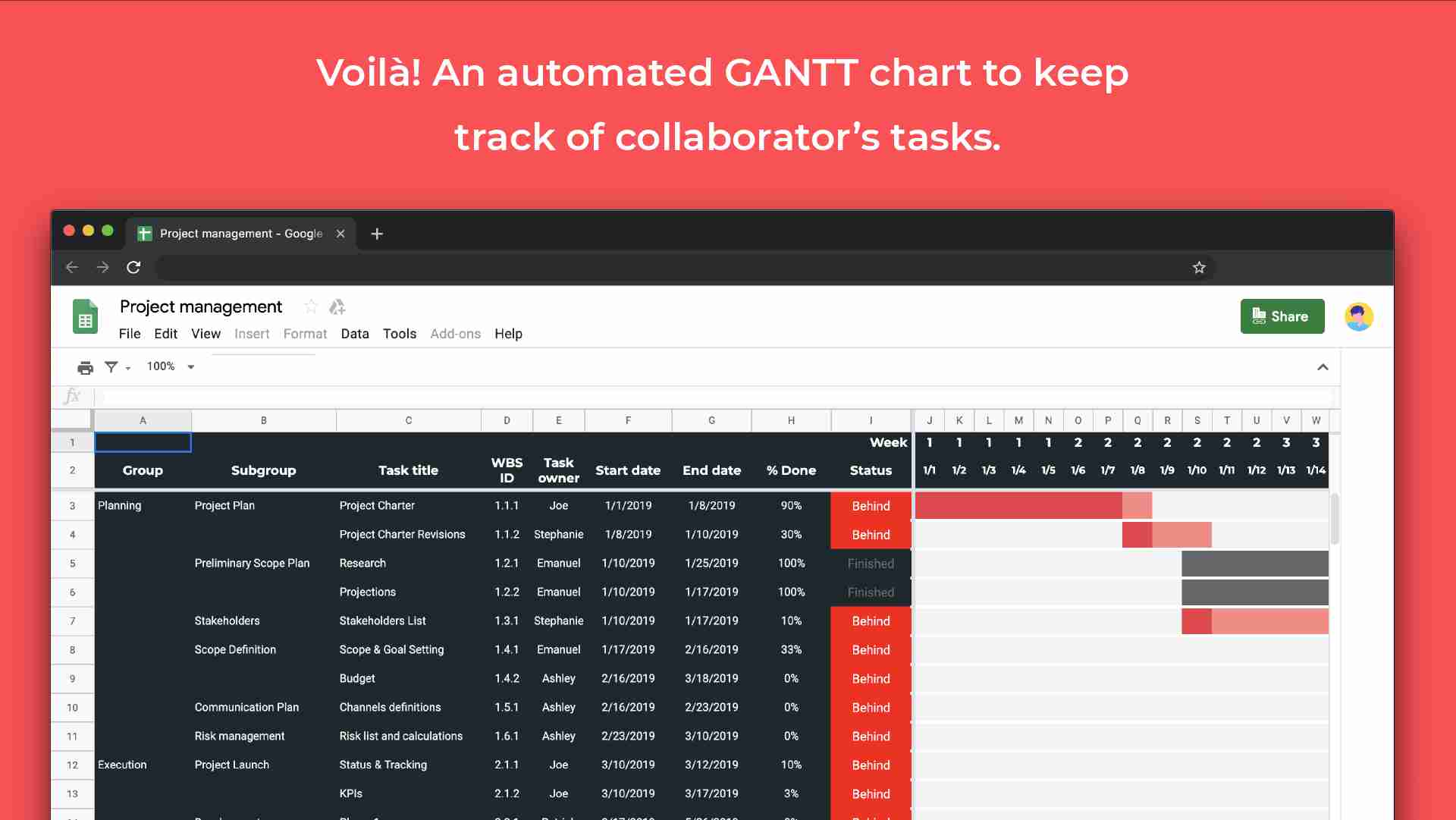 project management template gantt