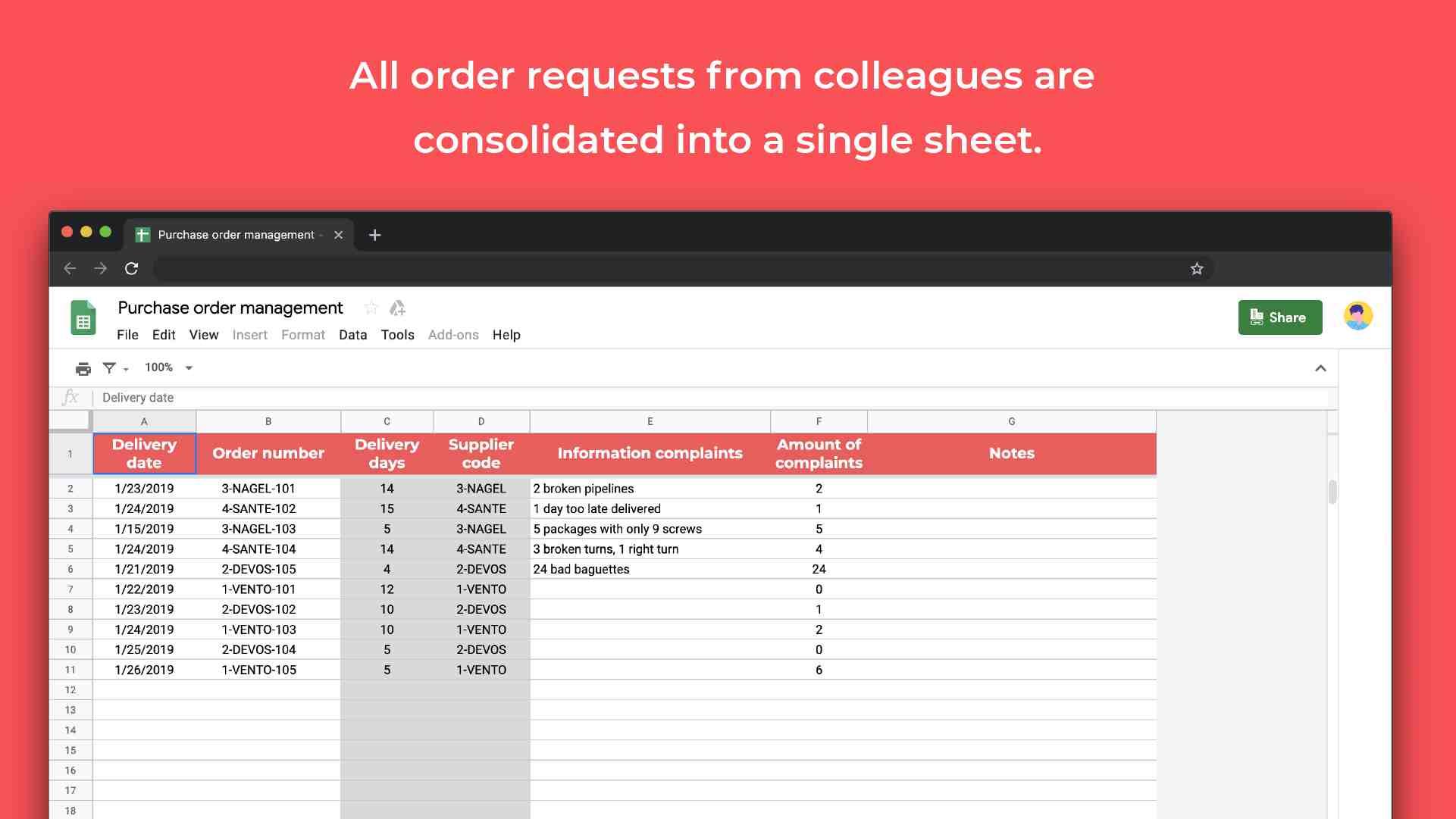 Purchase Order Management Template Sheetgo