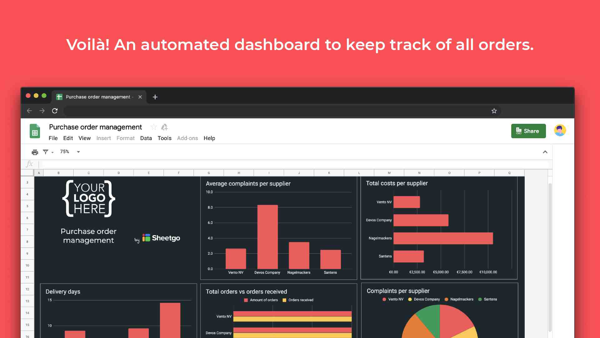 Purchase order management template automated dashboard