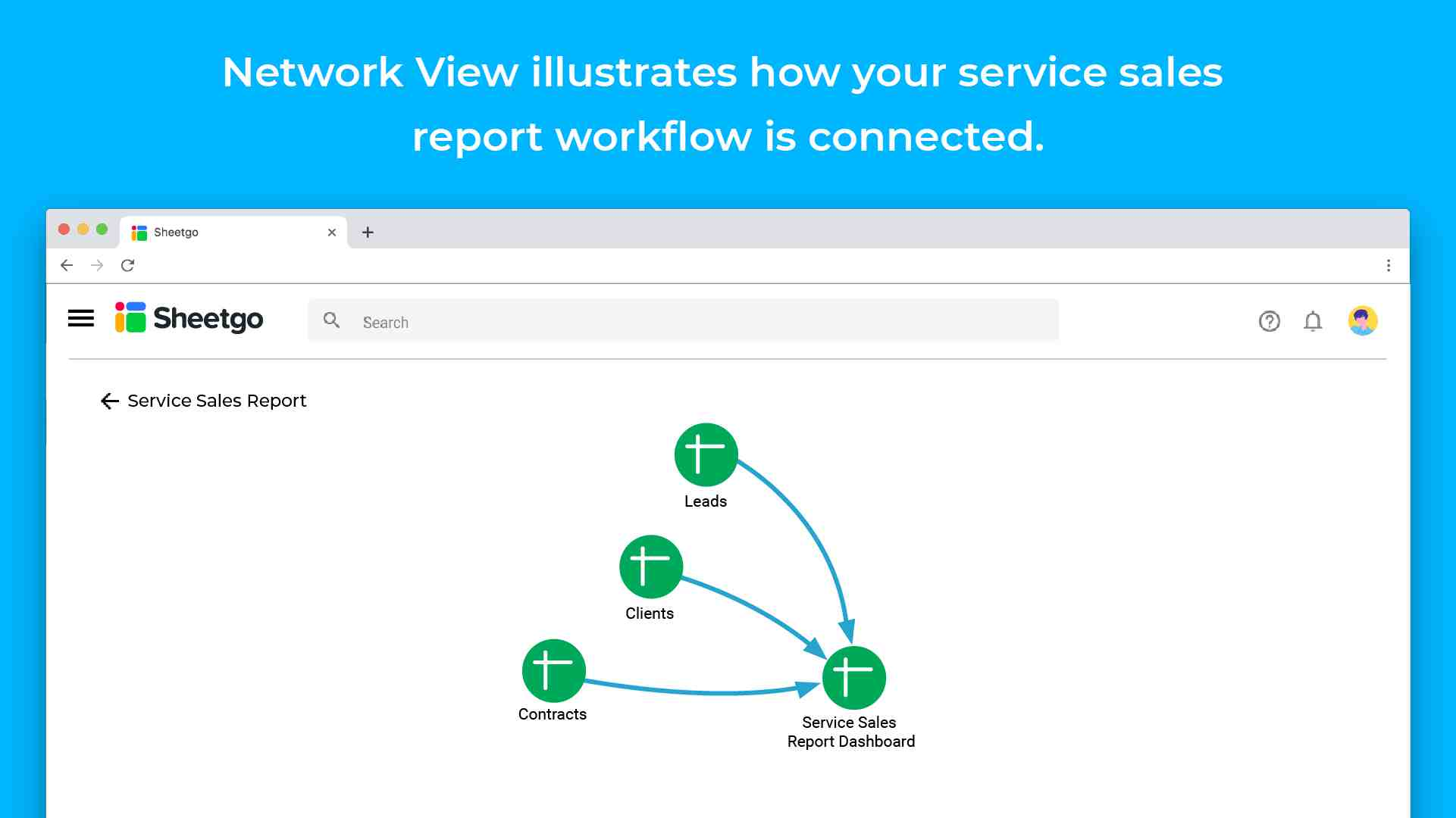 service sales report connected template