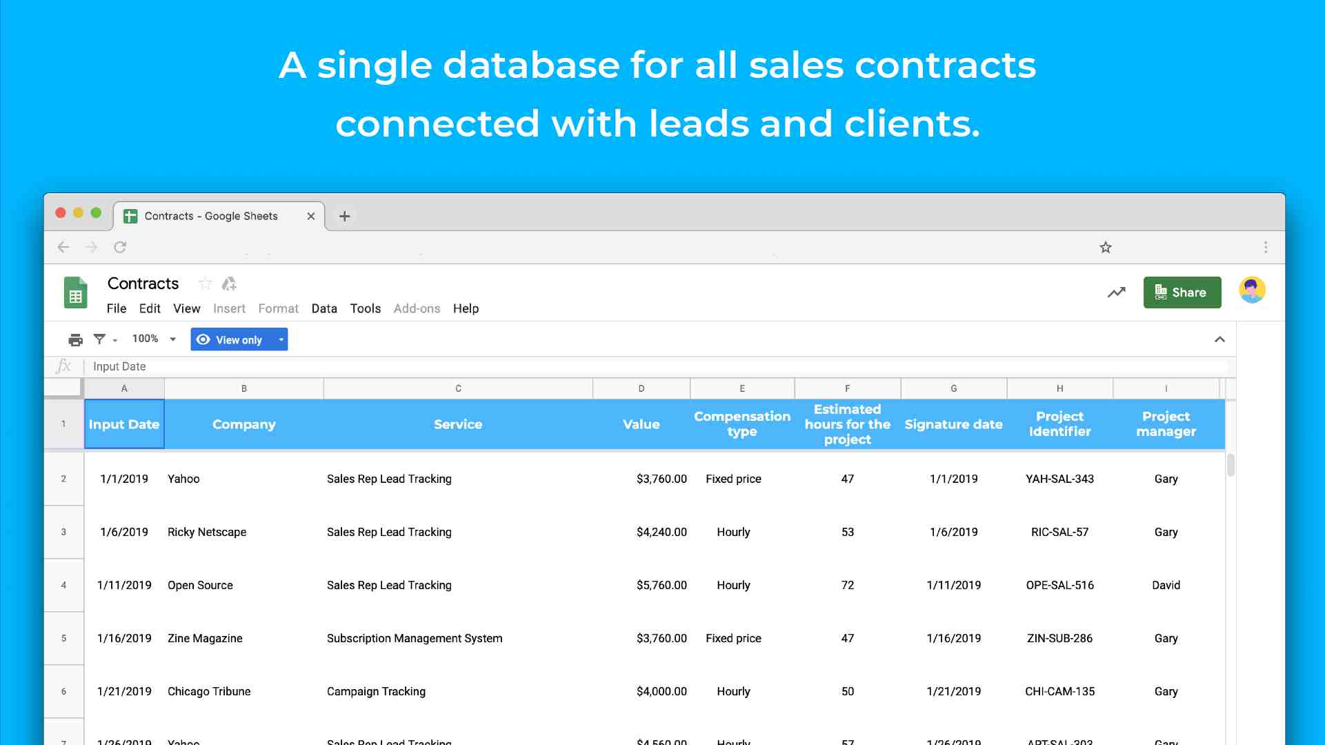 service sales report template contracts