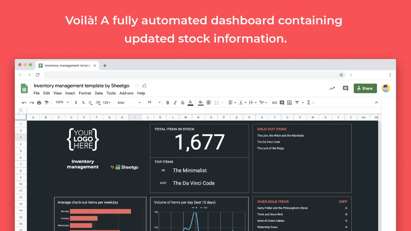 inventory template google sheets automated dashboard