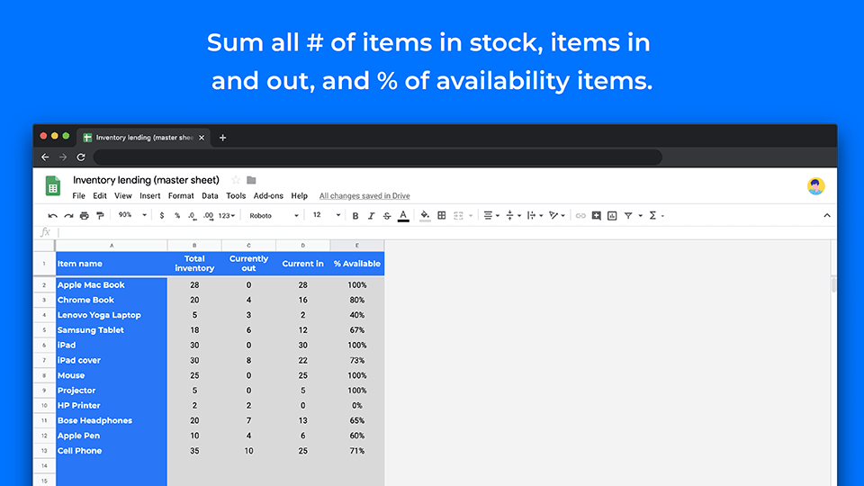 Summary of items in stock