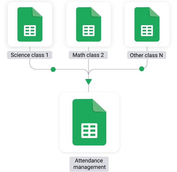attendance management template workflow