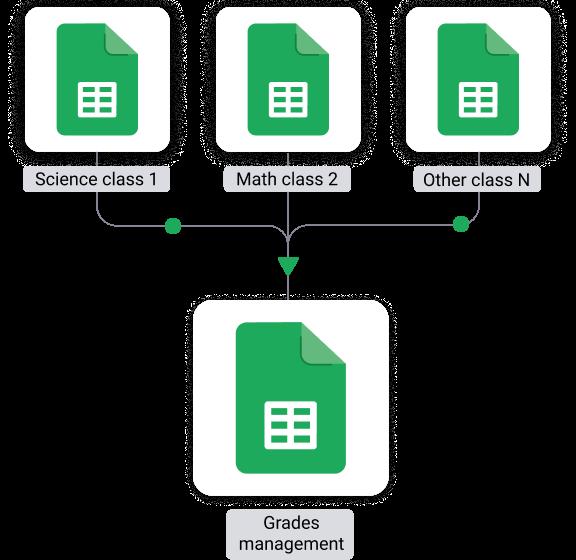 gradebook template workflow Sheetgo