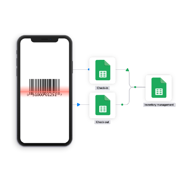 inventory with barcode scanner