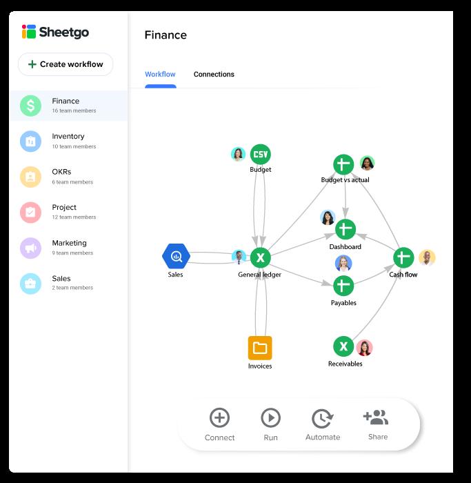 Sheetgo: A one-stop automation platform